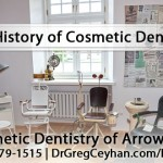 The History of Peoria Cosmetic Dentists
